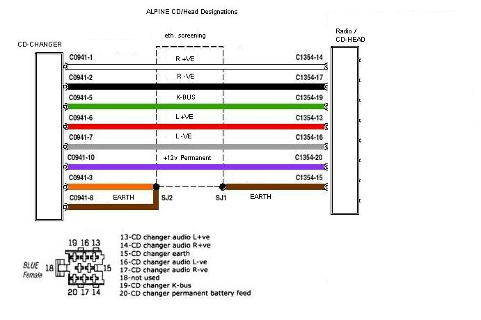 **INFO** P38 Alpine/DSP Amp Connections and wiring-alpinecddesignations.jpg