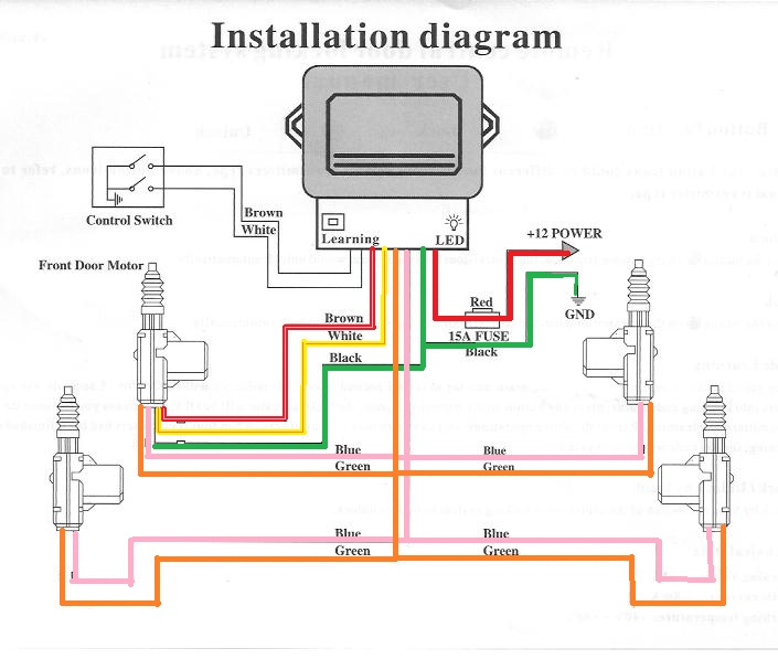 Central locking wiring, help with aftermarket controller? | Page 2 | Range  Rovers Forum | Vs Commodore Central Locking Wiring Diagram |  | Range Rovers Forum