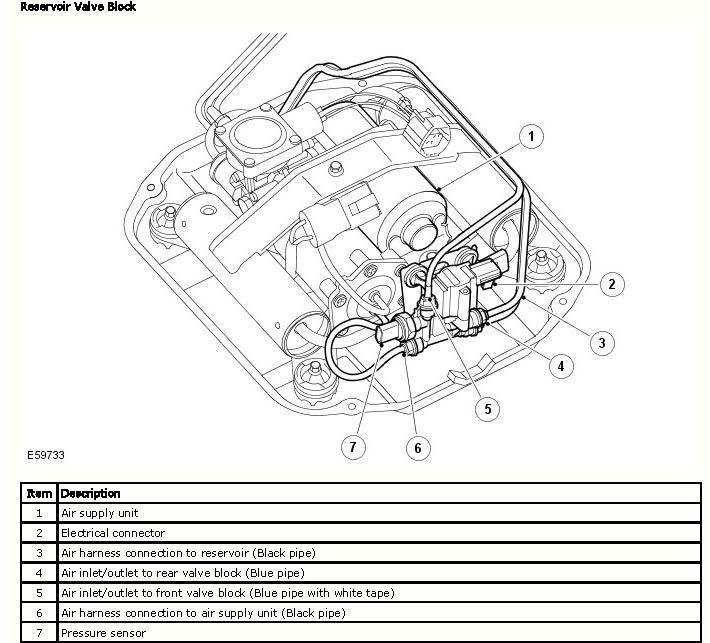 2008 HSE V8 E.A.S. Air suspension vale block piping ?-eas-compressor-reservoir-valve-block.jpg