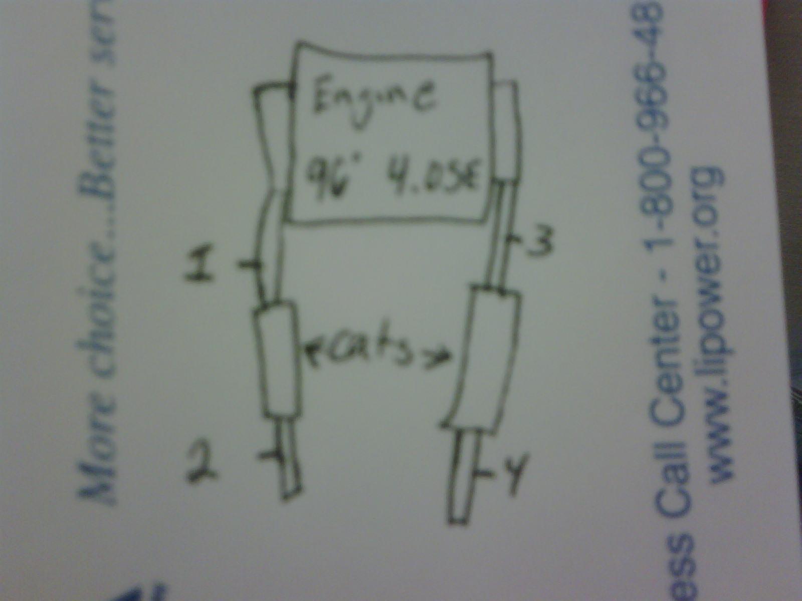Oxygen Sensor Positions