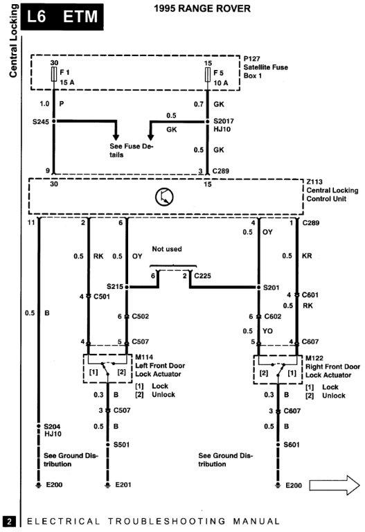 Range Rover Classic 1988 Wiring Diagram
