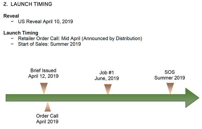 2020 svr - confirmation of when they can place an order?-my2020-l494-launch.png