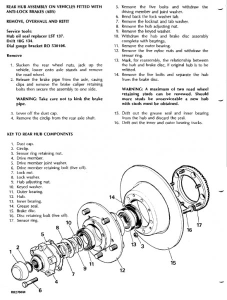 Leaky Rear Axle - Which seals need replacing?-rave-hubs-1.jpg