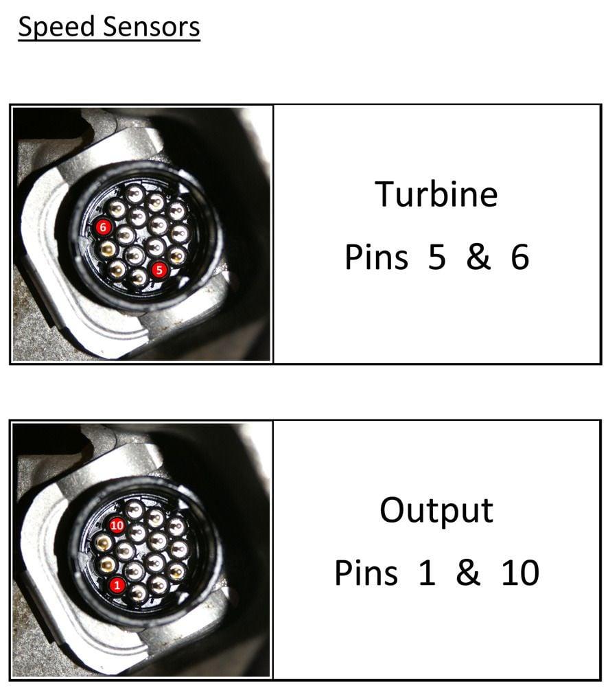 ZF 5HP24  Pressure Actuator EDS, total current  | RangeRovers net Forum